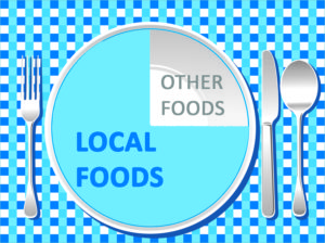 2016 Local Food Graphic